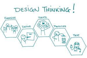 VASPP.BREVO.Blog.DesignThinking