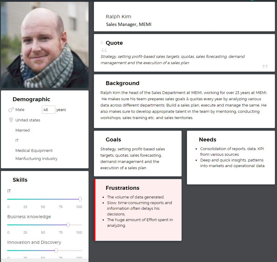 VASPP BREVO Article image design thinking big data analytics Persona 1