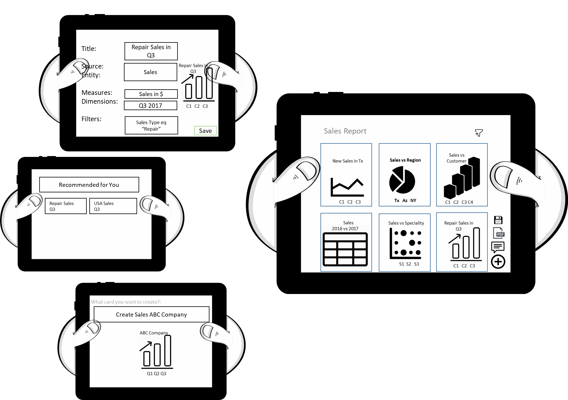 VASPP BREVO Article image design thinking big data analytics prototype